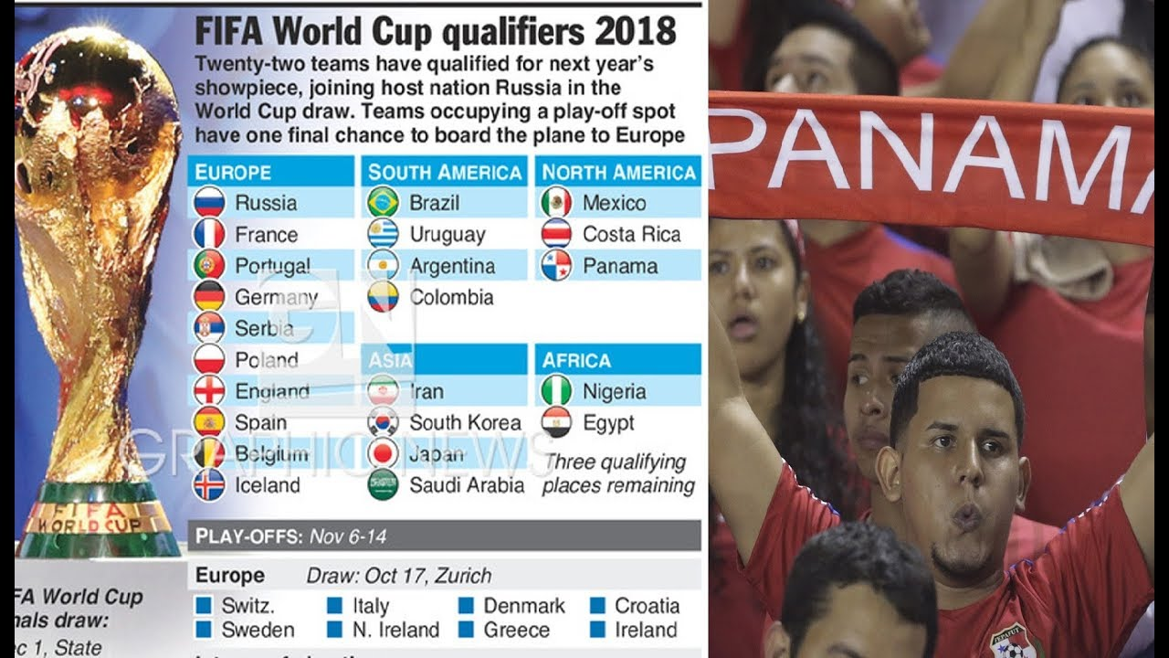 Who make it, who miss out 2018 World Cup