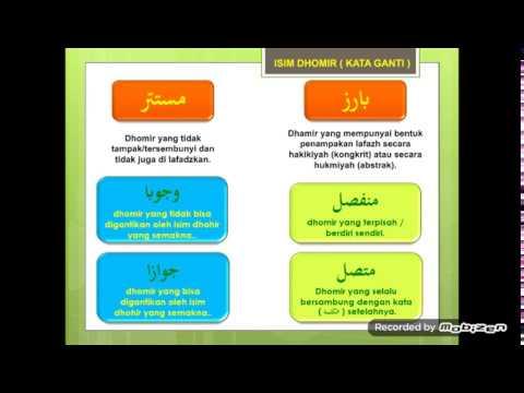 NAHWU SHOROF MUDAH #7. ISIM DHOMIR