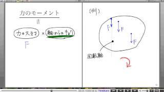 高校物理解説講義:「剛体のつりあい」講義4