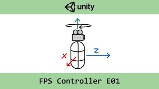 [Unity C#] First Person Controller (E01: Basic FPS Controller and Jumping)