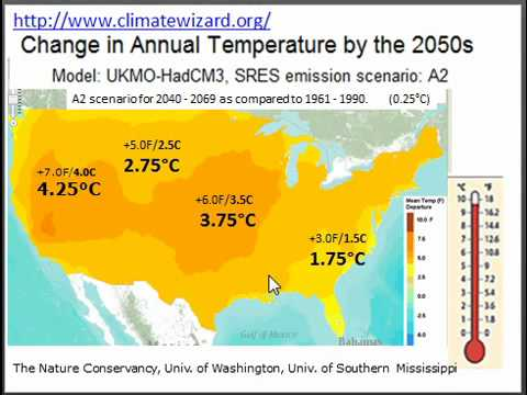 Climate change and US food security