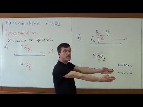 Campo magnético - Fio retilíneo e longo - Eletromagnetismo - Aula 5 -  Prof.  Marcelo Boaro
