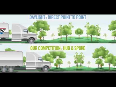 Daylight Transport - Transit Times