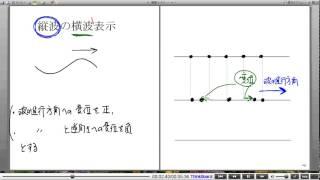 高校物理解説講義:「波の基本」講義11
