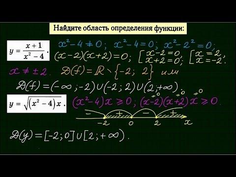 Область определения функции калькулятор