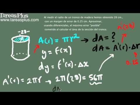 Aplicación de diferenciales para encontrar el error en el cálculo de un área