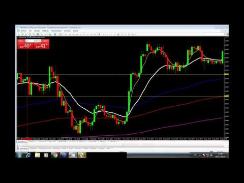Analisis del mercado forex peru.OPERAR NOTICIAS FUNDAMENTALE