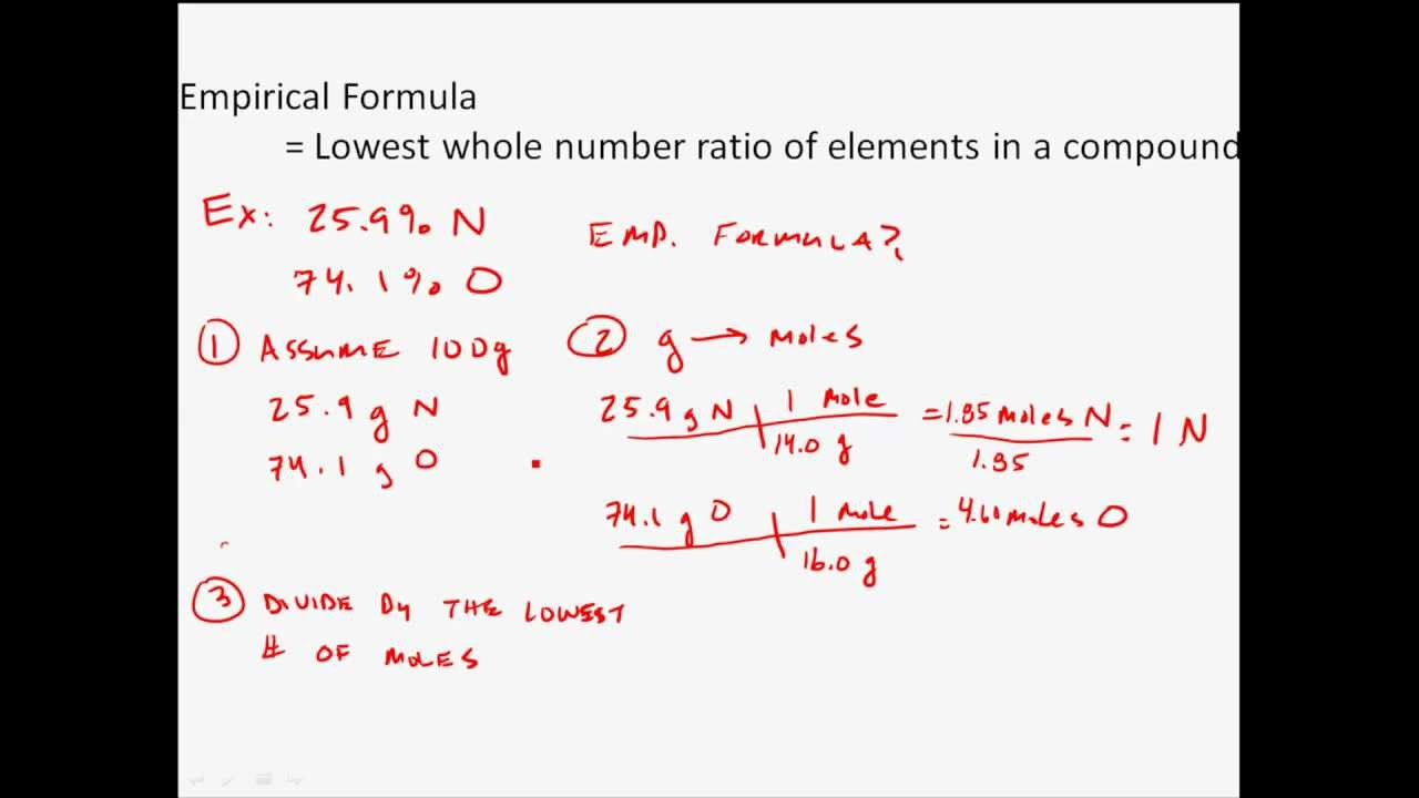how to create forula t work out percentage of total