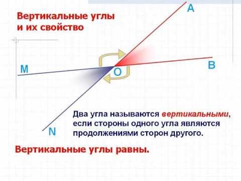 7 класс  Геометрия  Смежные и вертикальные углы