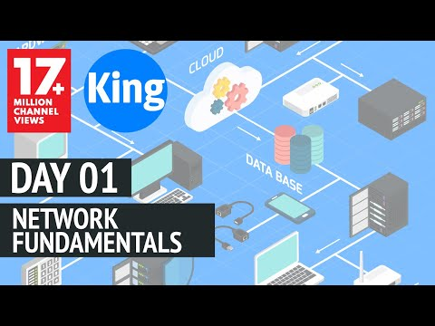 200-120 CCNA | Day 1: Network Fundamentals | Free Cisco Video Training  2013 | NetworKing