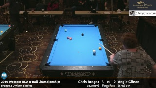 Day 4 - 2019 Western BCA 8-Ball Championship