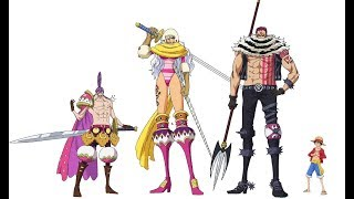 One piece character size comparison Final Edition