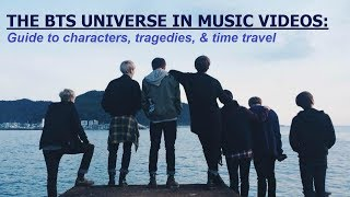 Download Lagu BTS Music Videos have a Fictional Universe: Guide to Characters Gratis STAFABAND