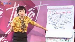 Nghệ thuật Phòng the đỉnh cao - Cô Vera Hà Anh - Con số bí mật trong tình dục