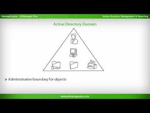 Admanager Plus 6 Authentication Key