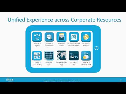 VMworld 2014 EUC2126 - Preview the Latest Release from AirWatch