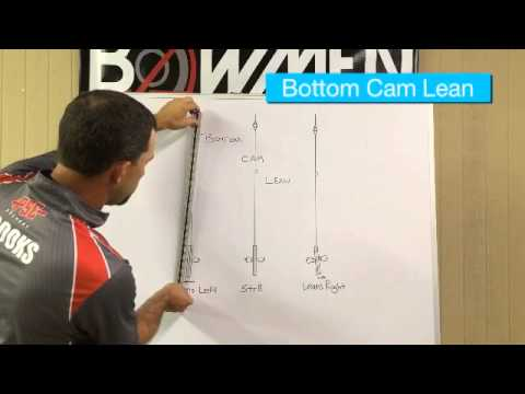 How to adjust Cam Lean