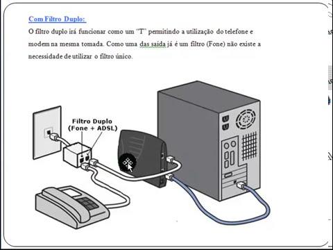 Suporte ADSL - Filtros de linha