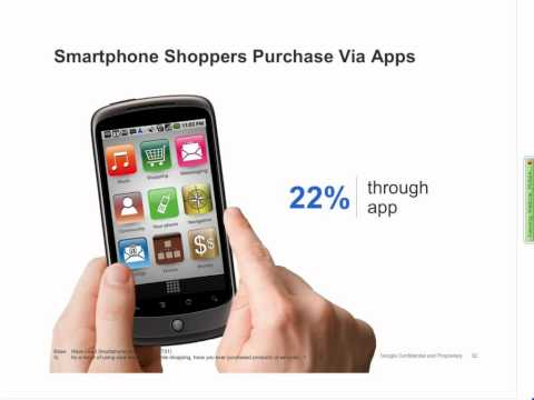 Webinar: The Mobile Movement - Understanding Smartphone Users