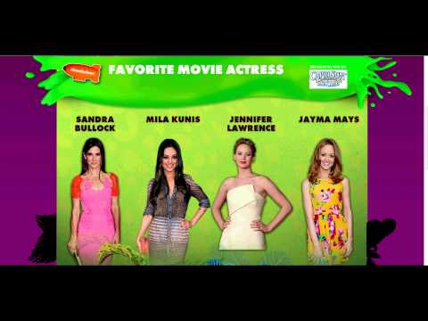 2014 Kids Choice Awards Voting