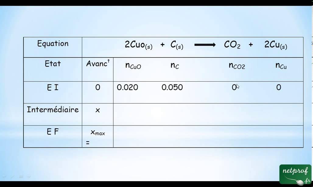 Tableau d'avancement d'une réaction chimique - YouTube