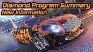 GTA Online: The Diamond Program Summary and New Information (New cars, Liveries, and More)