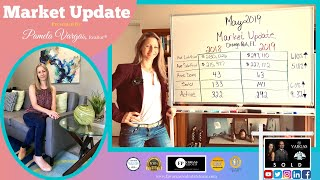 Real Estate Market Report May 2019 Provided By Pamela Vargas, Realtor®