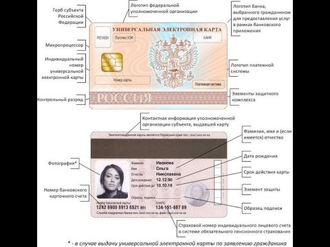 Биометрические и Универсальные документы. Мнимая безопасность.