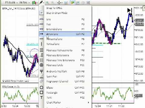 Usd vs inr live forex