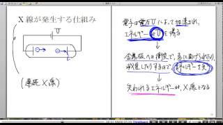 高校物理解説講義:「X線」講義3