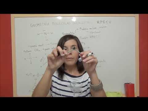 QUIMICA Enlace covalente  Geometría molecular   Repulsión pares electrónicos capa de valencia