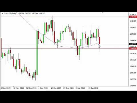 EUR/USD Technical Analysis for January 22 2016 by FXEmpire.com