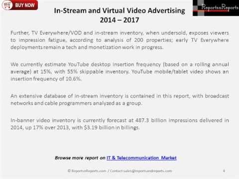 In-Stream and Virtual Video Advertising Market Overview 2017