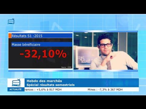 Hebdo des marchés : Spécial résultats semestriels