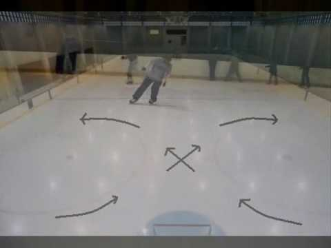How To Hockey Stop Part 3 Ice Skating Tutorial Learn To Skate Backwards