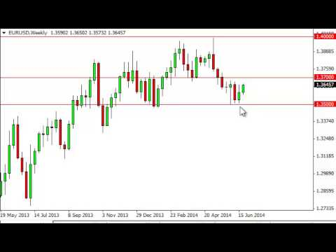 EUR/USD Forecast for the week of June 30, 2014, Technical Analysis
