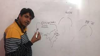 Rajasthan जनगणना 2011