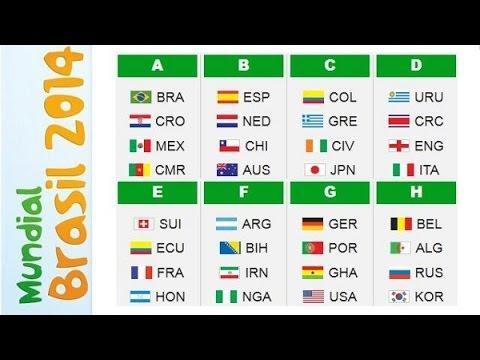 Grupos peligrosos para México y España | Grupos del Mundial Brasil 2014