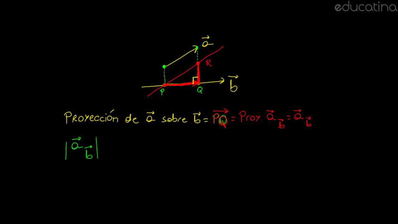Proyeccion Sobre un Vector Proyección de un Vector Sobre