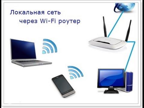Как сделать сеть через wifi