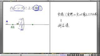 高校物理解説講義:「レンズ」講義3