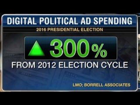 Power of social ads