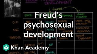Freud's psychosexual development | Individuals and Society | MCAT | Khan Academy
