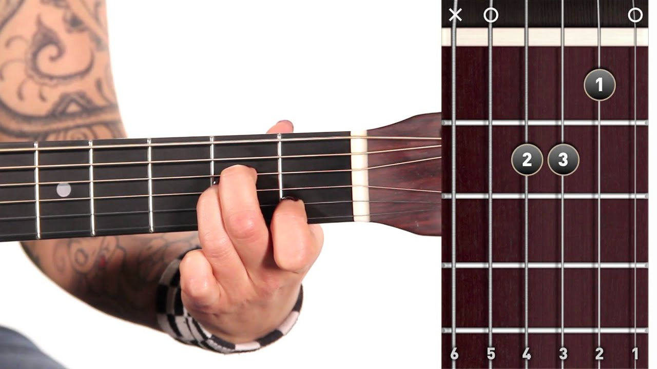 A minor chord on guitar