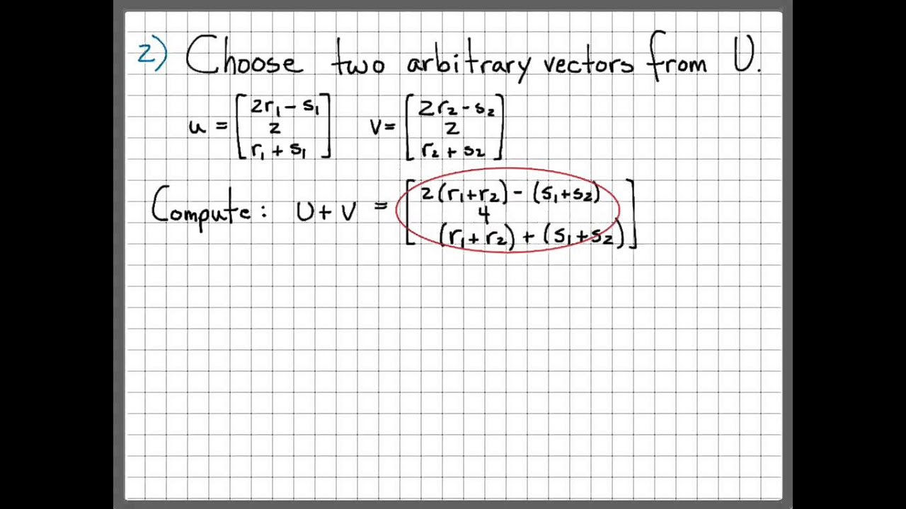 Vector space linear algebra examples