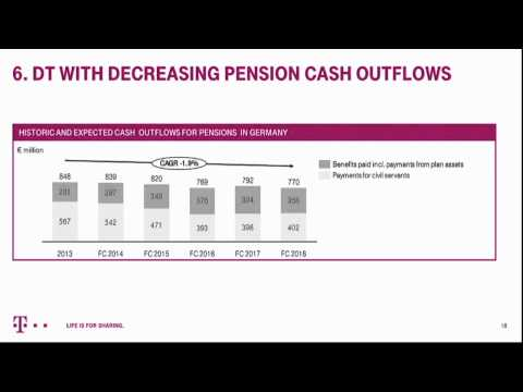 Deutsche Telekom Webinar on Pension Liabilities