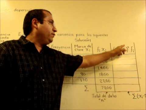 Calculo varianza y desviacion estandar de datos agrupados