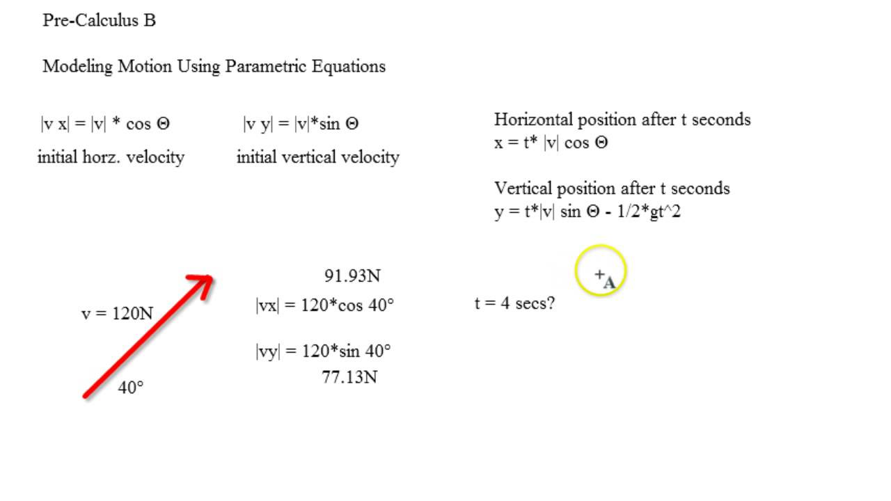precalculus task 3 Grade 12 pre-calculus mathematics (40s) a course for independent study identify a specific task each graphic has a specific purpose to help guide you.