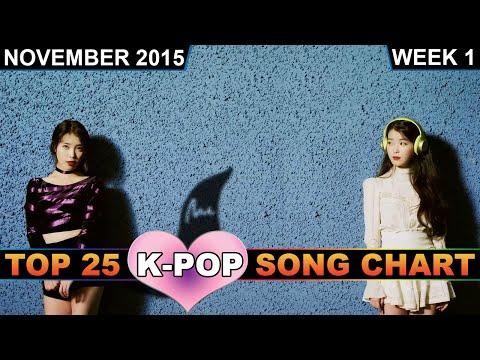 K-POP SONG CHART [TOP 25] - K-VILLE'S CHOICE (November 2015 - Week 1)