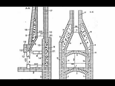 Уличный камин барбекю своими руками инструкция